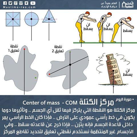 مركز الكتلة Center of mass – COM